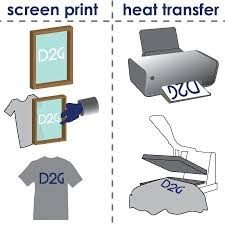 screen print vs heat transfer- screen printing press
