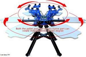 Automatic Screen Printing Press vs. Manual Screen Printing