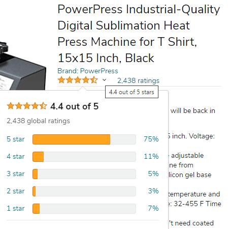 PowerPress Industrial-Quality Digital Sublimation shirt making Press Machine for T Shirt, 15x15 Inch, Black